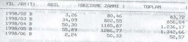 sgk-15-yillik-borc