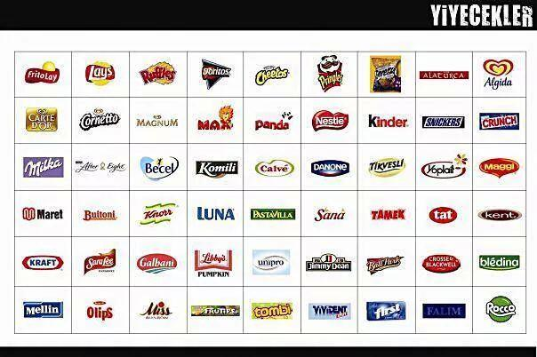 İsrail Boykot 2014 Yiyecekler